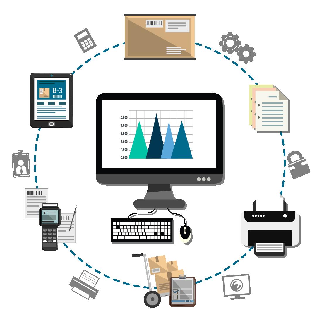asset management erp software